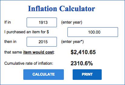 (Image Source: US Inflation Calculator, based on CPI data of August 19, 2015)